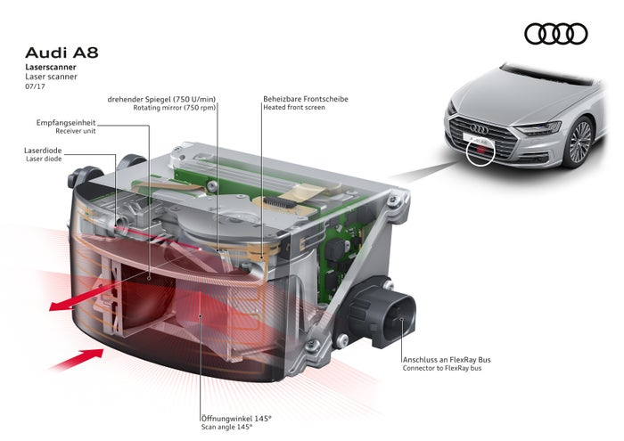 A close-up view of Audi's lidar laser scanner.
