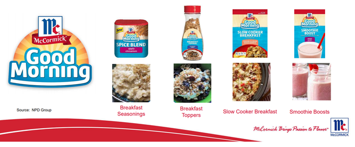 New Good Morning breakfast products from McCormick.