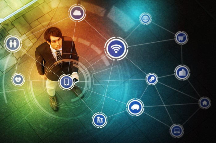 How To Invest In The Internet Of Things The Motley Fool