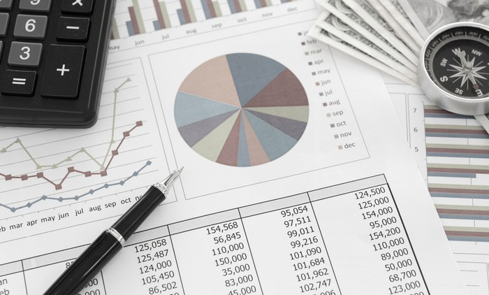 Charts, pen, calculator, and other elements of an investments review