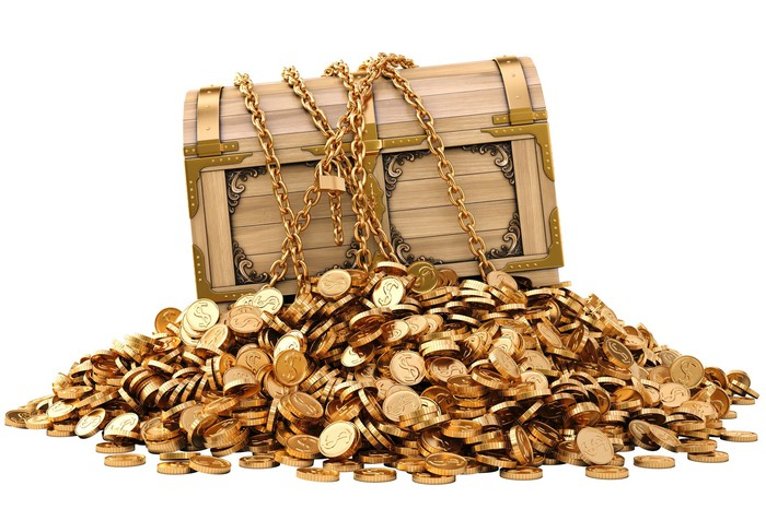 Pile of gold coins with a chest on top.