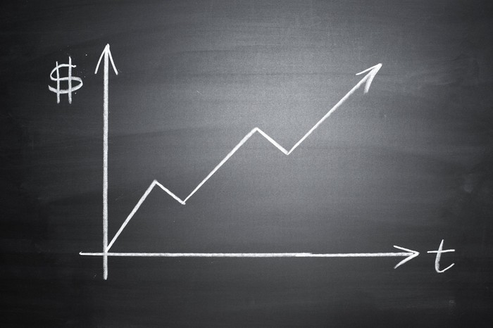 A blackboard showing a chart with an arrow going up