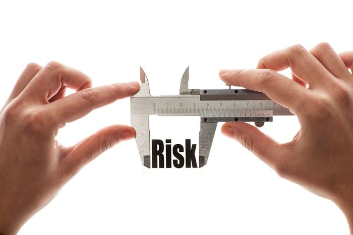 Risk calipers
