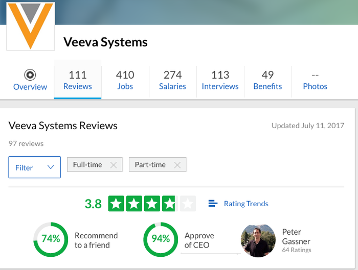 Veeva's Glassdoor review