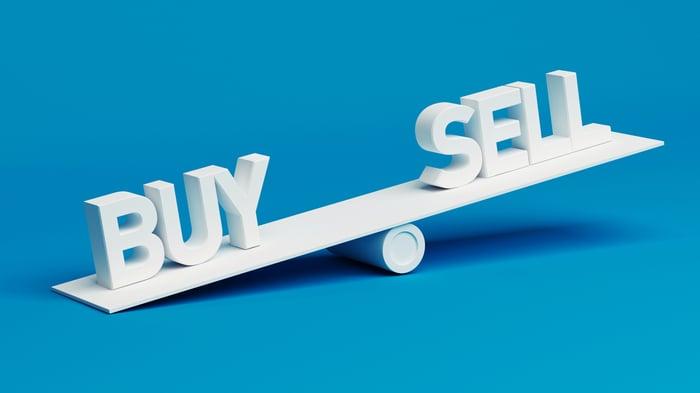 Buy versus sell. Buy wins.