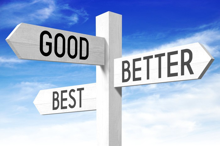 White wooden signpost/ crossroads sign with three arrows - 'good', 'better', 'best'.