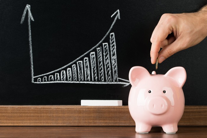 A graph drawn on a chalkboard showing growth next to a hand putting money into a piggy bank
