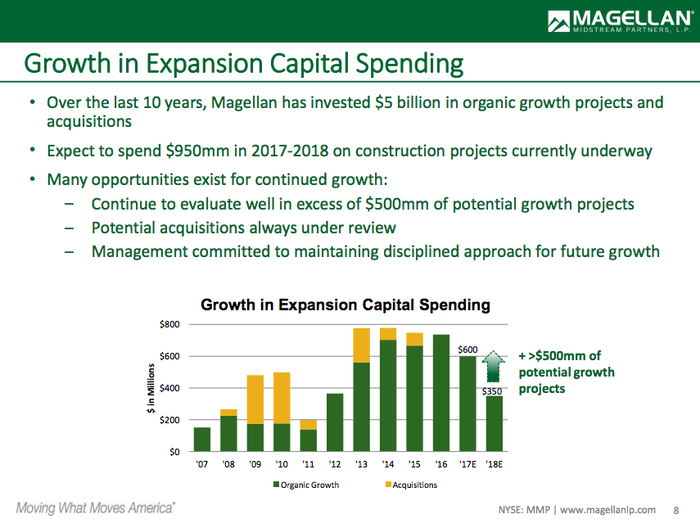 Bar chart showing Magellan Midstream Partners' growth spending and growth spending plans