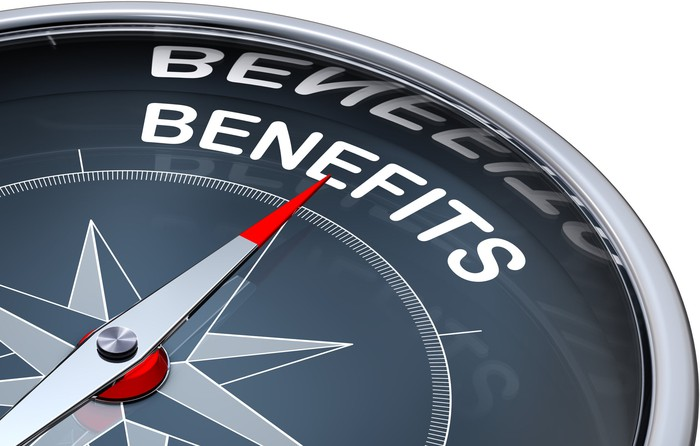 """A compass pointing towards the word """"Benefits"""""""