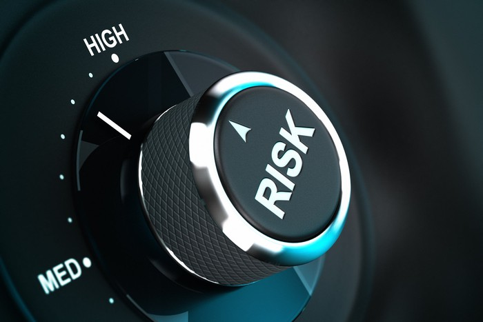 """A dial labeled """"risk"""" that's pointing near """"high"""""""