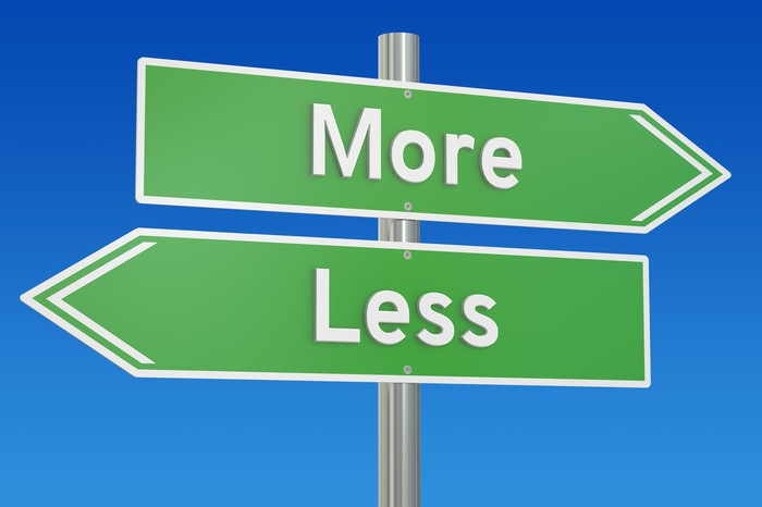 """two-way street sign, one sign pointing one way and saying """"more,"""" the other pointing the other way and saying """"less"""""""