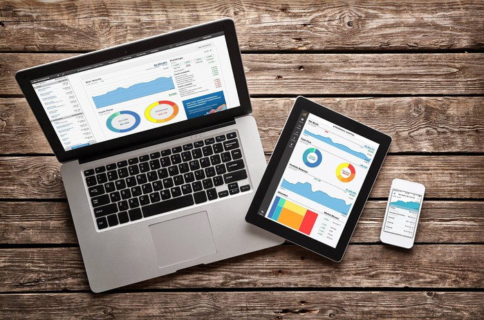 The Personal Capital dashboard on a laptop, tablet, and smartphone on a wood table.