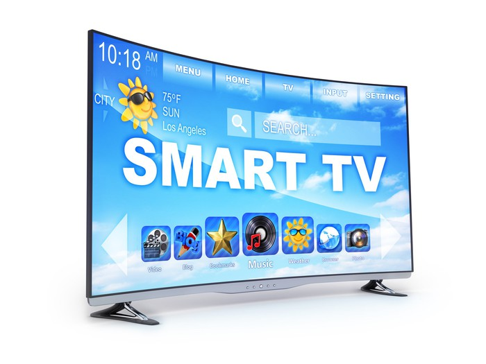 Smart TV set with menu system on a curved flat-panel TV screen