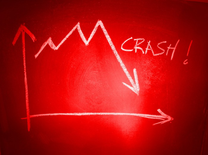"Declining stock chart and the word ""Crash"" sketched on red chalkboard"