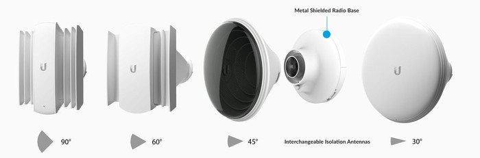 images of components of Ubiquiti's Airmax Prismstation