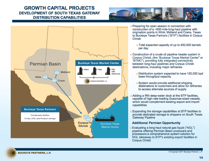 A graphic showing the location of the Buckeye's south Texas pipeline project and a list of facts about that projects
