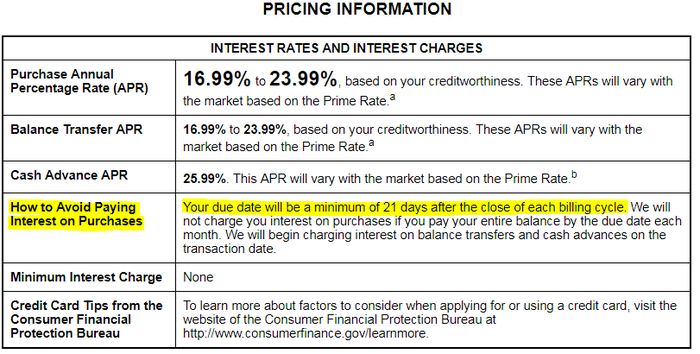 Grace period highlighted in a credit card offer