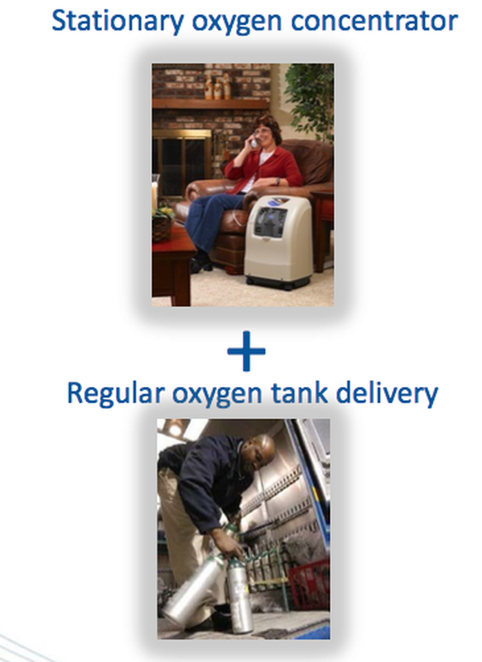 Picture of stationary oxygen concentrator and oxygen tanks