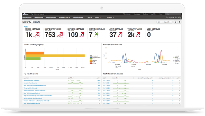 Splunk's App Enterprise security software running on a laptop