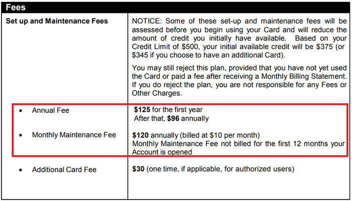 Terms and conditions of a bad secured credit card