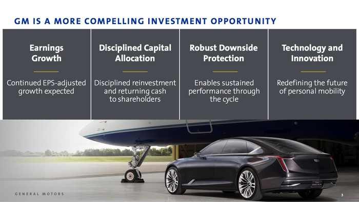 """A slide headlined """"GM is a more compelling investment opportunity"""", and listing four reasons: earnings growth, disciplined capital allocation, robust downside protection, and technology and innovation."""