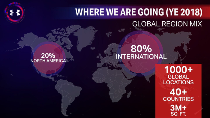 """A slide titled """"Where are we going (YE 2018) with a map of the world in the background and 80% international/20% North America and a box indicating 1,000+ global locations, 40+ countries and 3M+ square feet."""