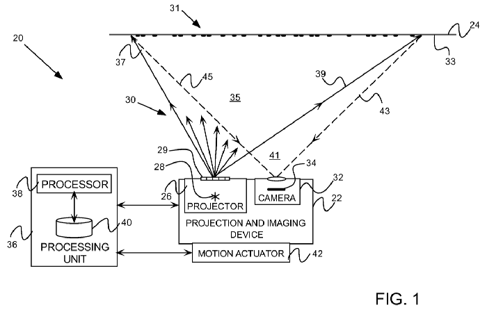 Patent illustration on how a structured light projector works