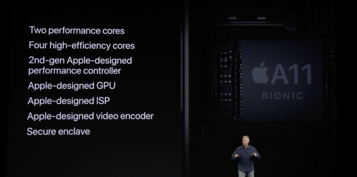 Slide showing many Apple-designed components of A11 Bionic