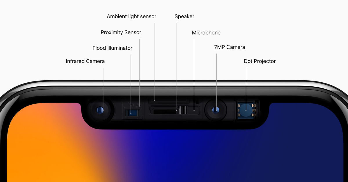 Apple's 3D-Sensing Suppliers See Mixed Reaction to iPhone X