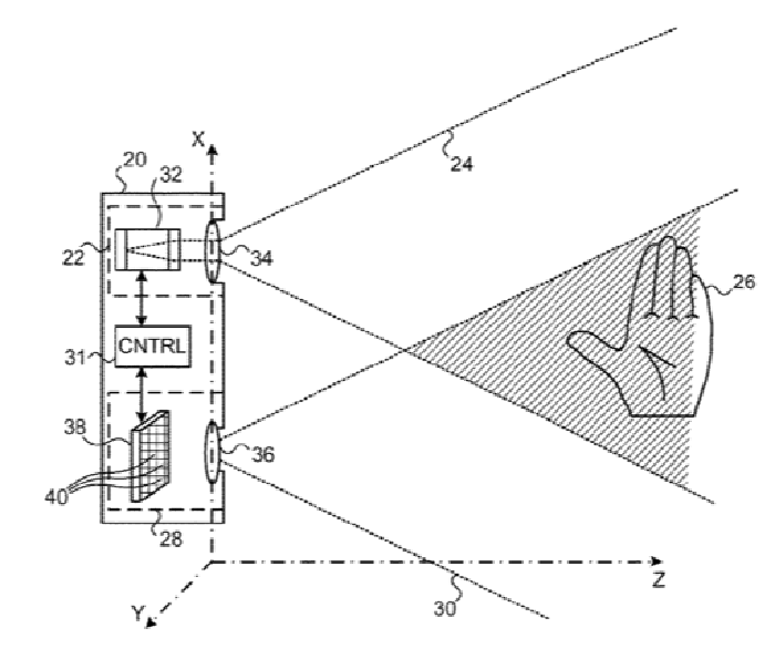 Patent drawing of 3D sensing a hand