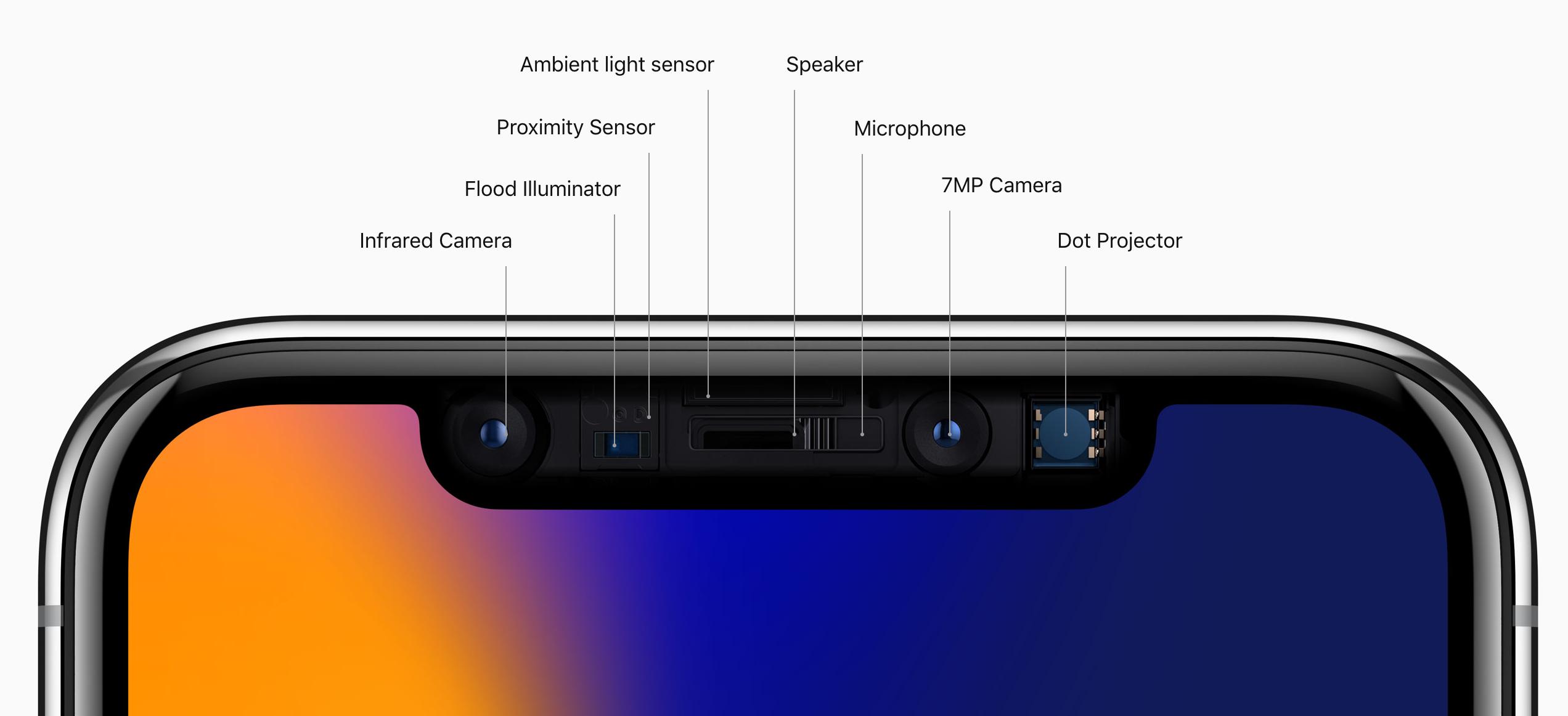 Description of TrueDepth camera components