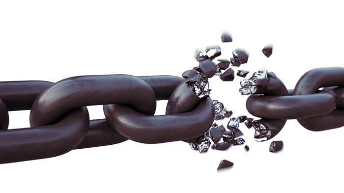 Chain with breaking link