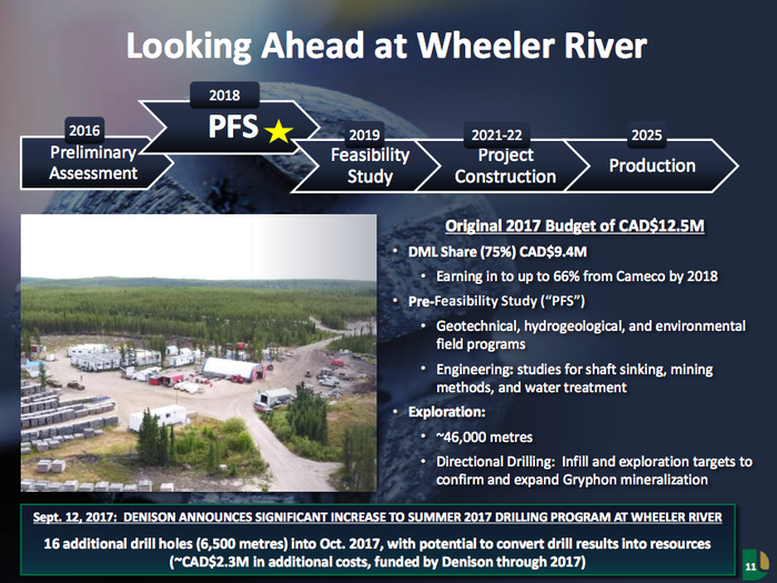 A timeline of the Wheeler River project showing that the mine won't produce until 2025