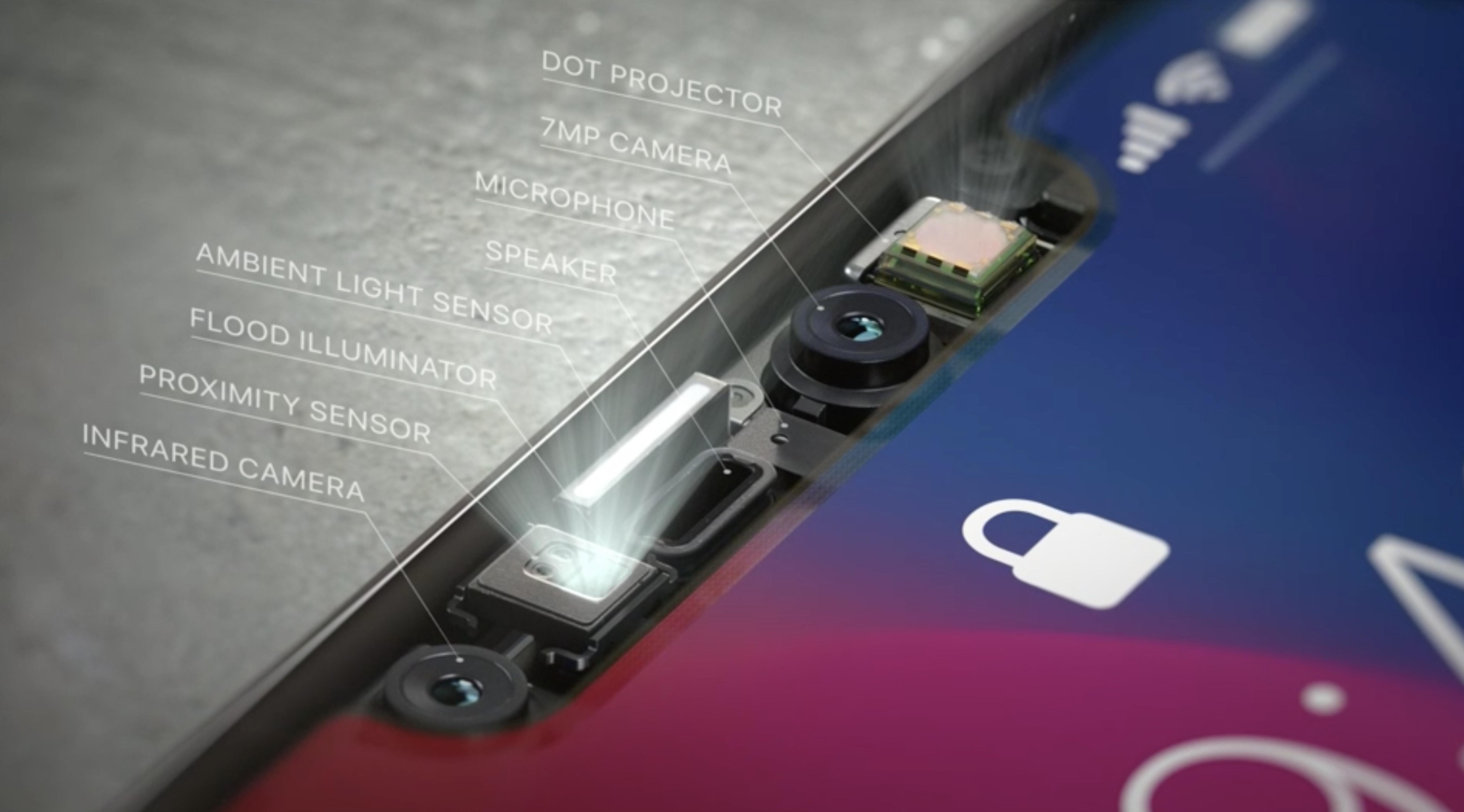 Description of different parts of TrueDepth camera