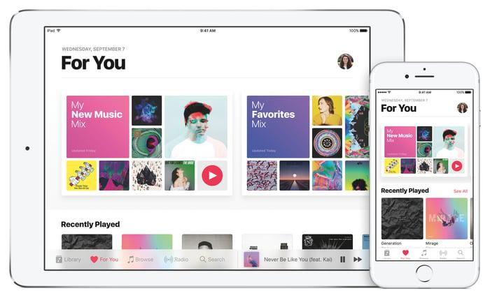 Apple Music on iPhone and iPad
