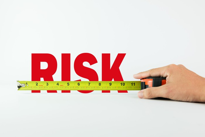 "Hand holding extended measuring tape in front of the word ""RISK,"" in red."