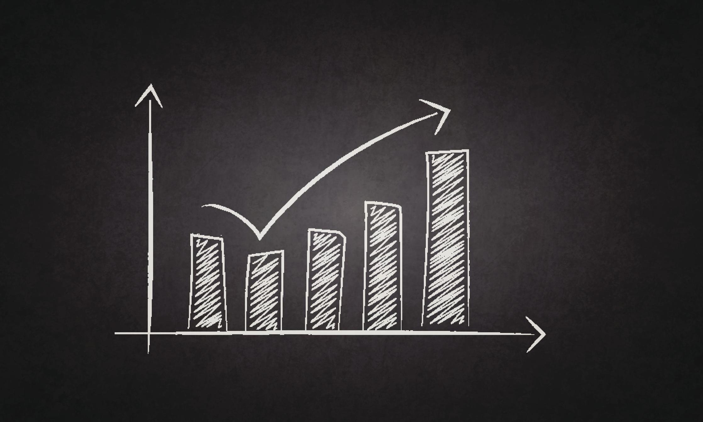 A bar chart drawn on a chalkboard showing growth.