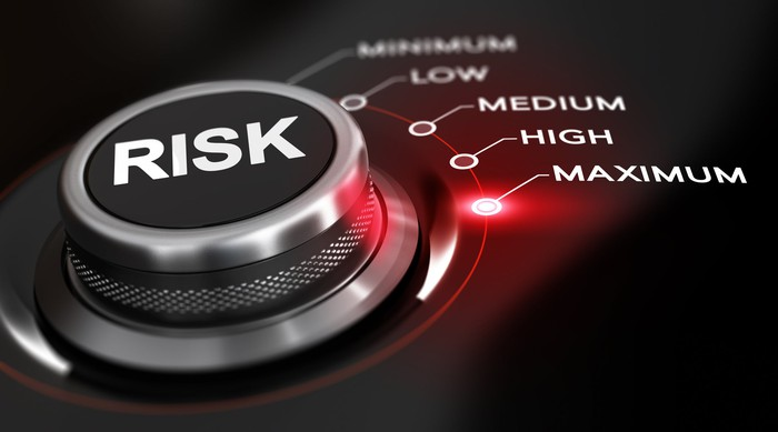 """A knob labeled """"risk"""" is set to """"maximum,"""" the last of five options, the others of which read """"minimum,"""" """"low,"""" """"medium,"""" and """"high."""" A red light is illuminated next to the """"maximum"""" option."""