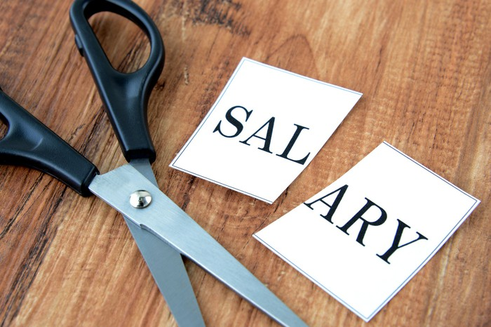 """Piece of paper with the word """"salary"""" cut in half next to an open pair of scissors"""