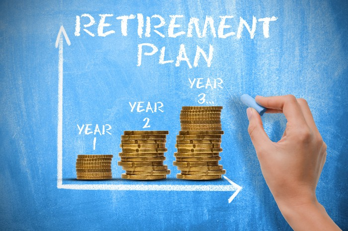 "the words ""retirement plan"" against a blue background with a graph showing piles of coins getting larger over time"