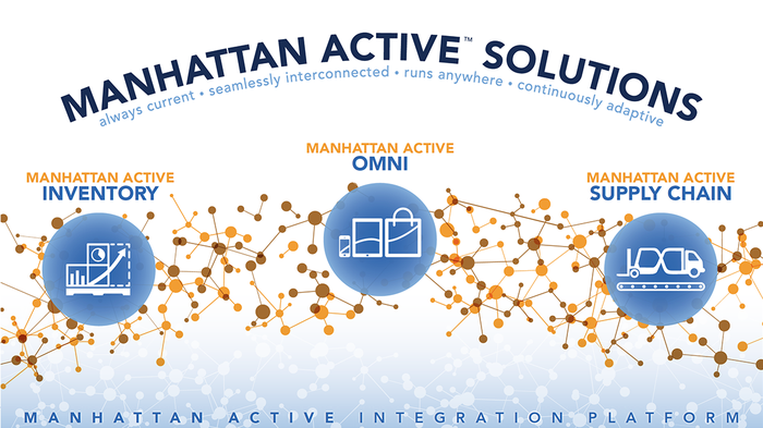 Pictographic description of Manhattan Active Solutions business, with three areas for inventory, omnichannel, and supply chain linked by a double helix pattern.