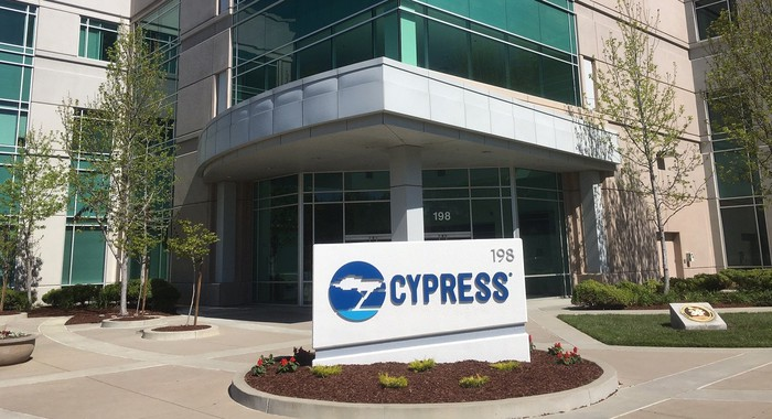 Cypress sign in front of a Cypress Semiconductor office building