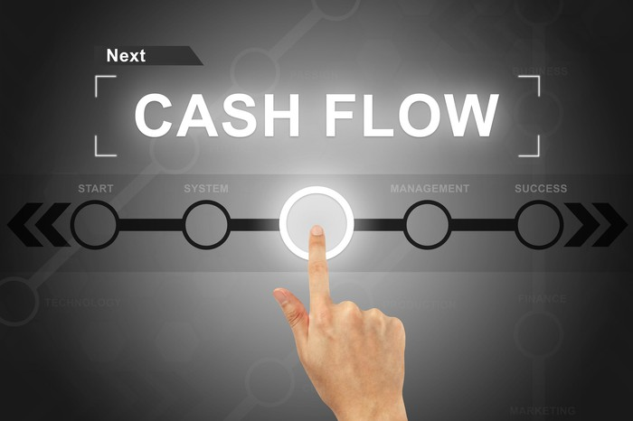 """A hand pushing a button on a screen that says """"cash flow"""""""