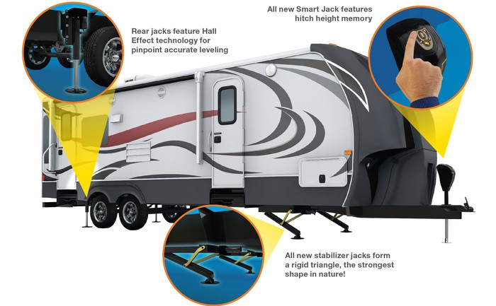 Travel trailer with components made by LCI highlighted, including wheel jack, hitch, and stabilizers.