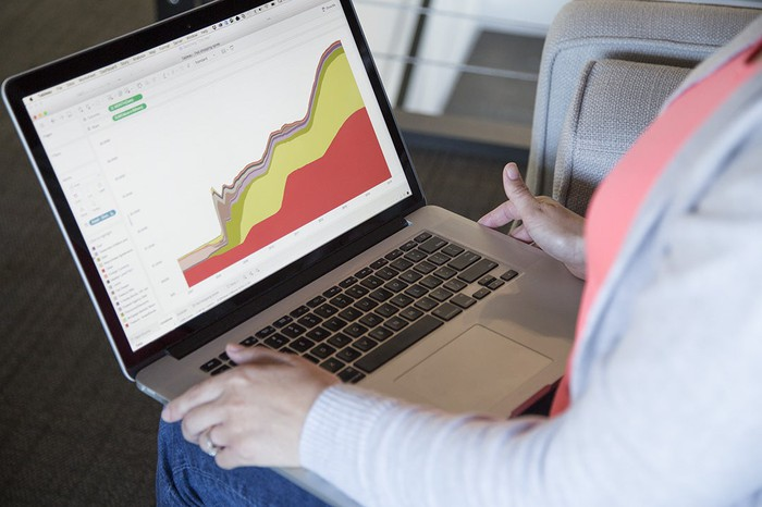 Person using Tableau software on a  laptop