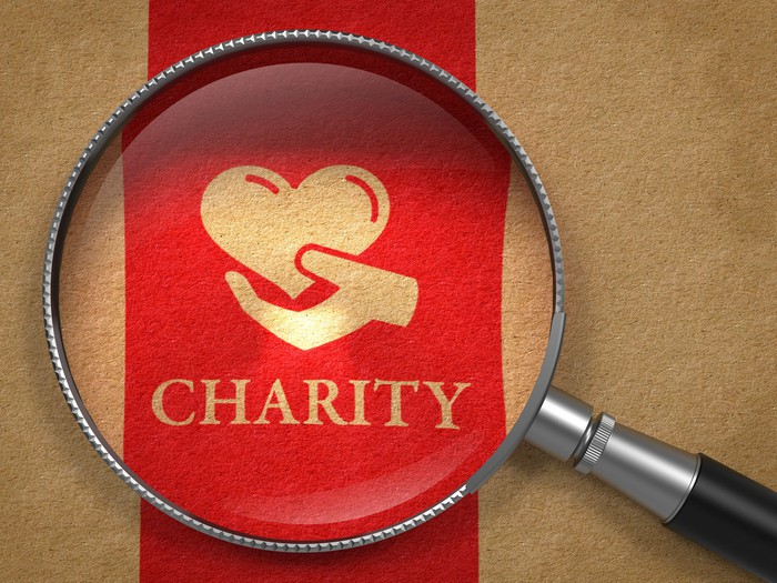 Red ribbon saying Charity under a magnifying glass.