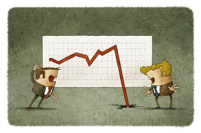 Cartoon characters examine stock chart falling through floor.