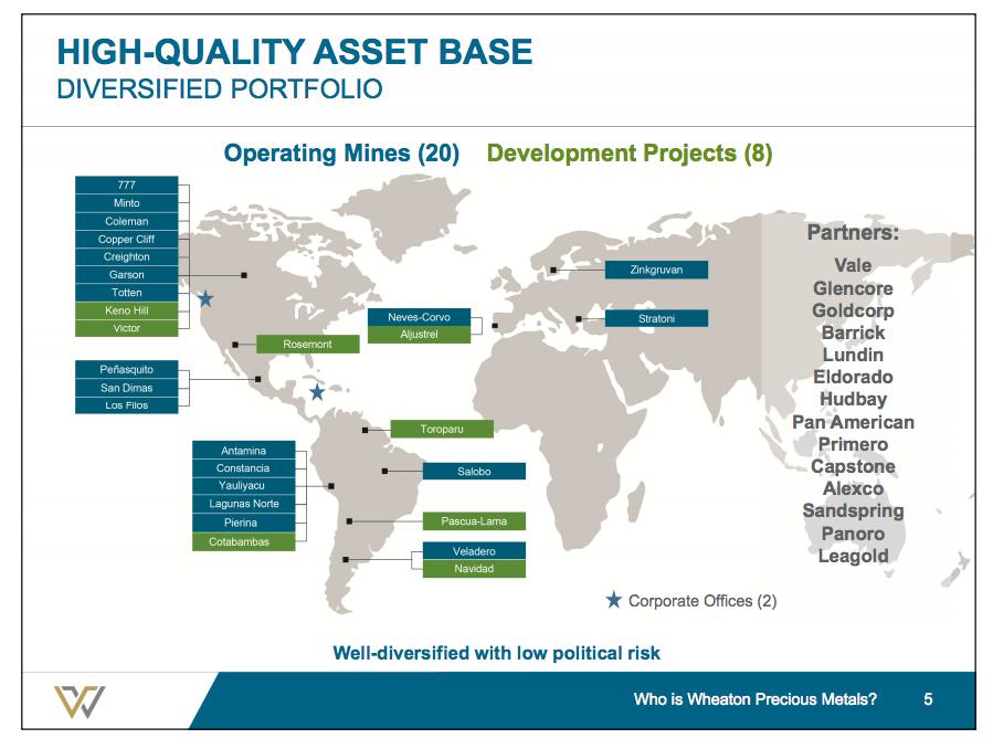 A map of Wheaton Precious Metal's global mine investment portfolio