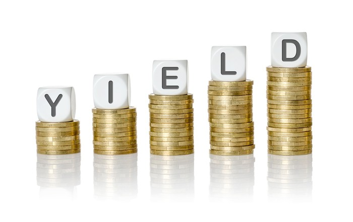 The word yield spelling out with dice sitting atop stacks of coins