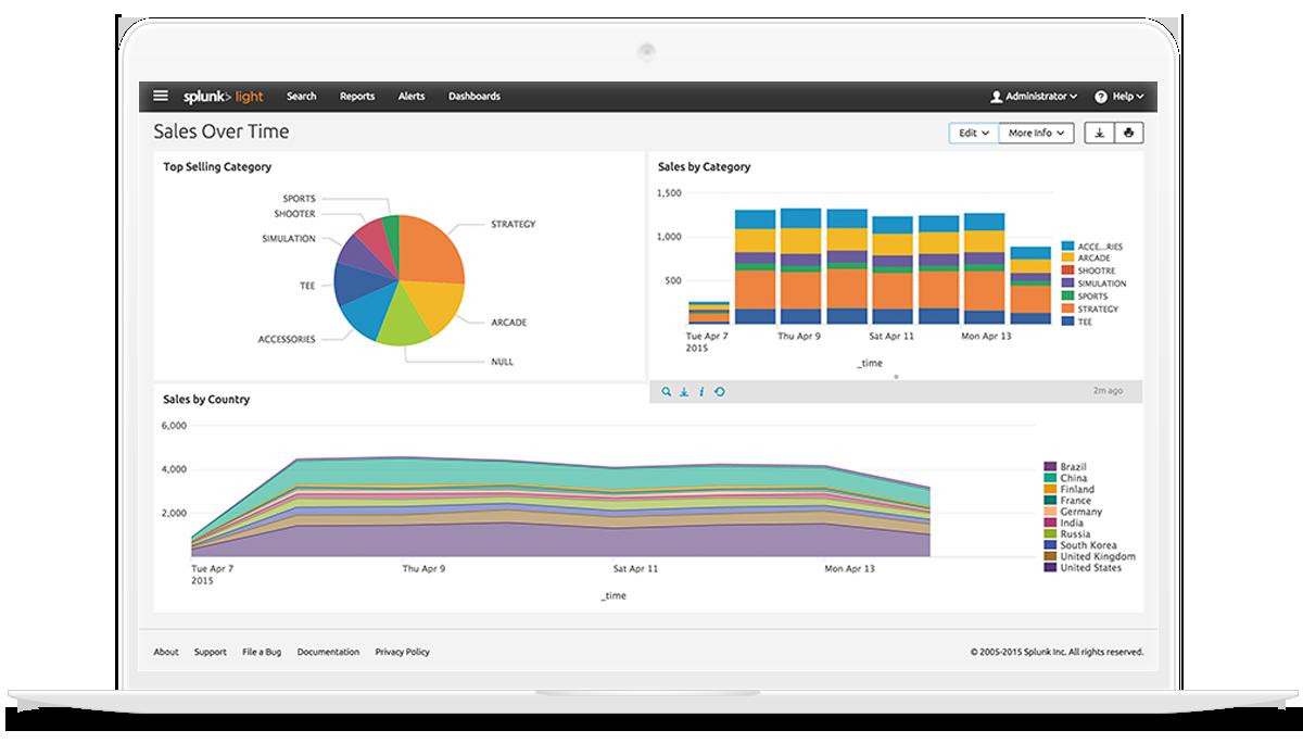 Splunk's operational intelligence platform running on an open notebook computer